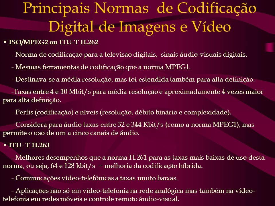 Principais Normas de Codificação Digital de Imagens e Vídeo