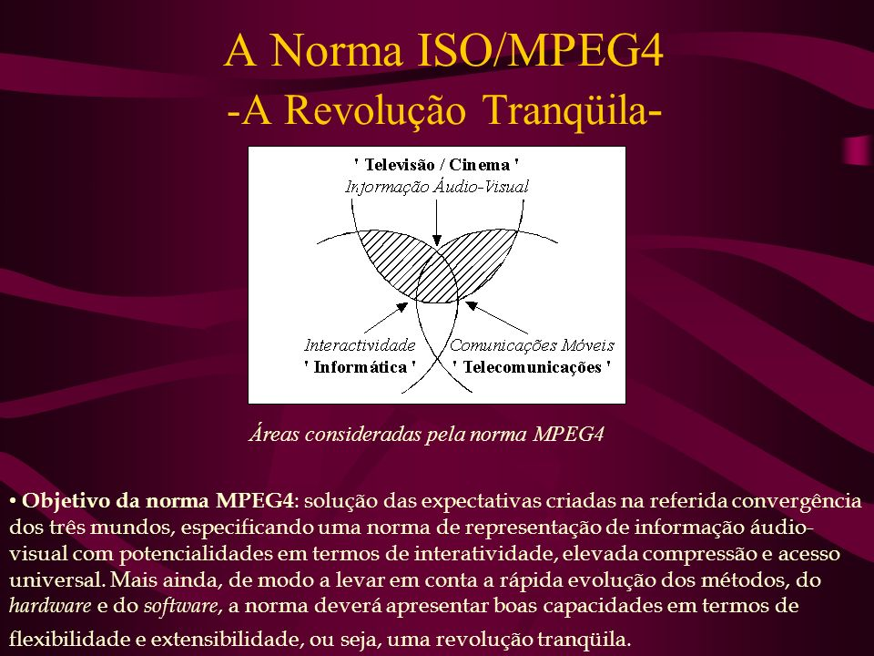 A Norma ISO/MPEG4 -A Revolução Tranqüila-