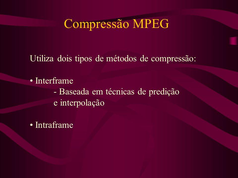 Compressão MPEG Utiliza dois tipos de métodos de compressão: