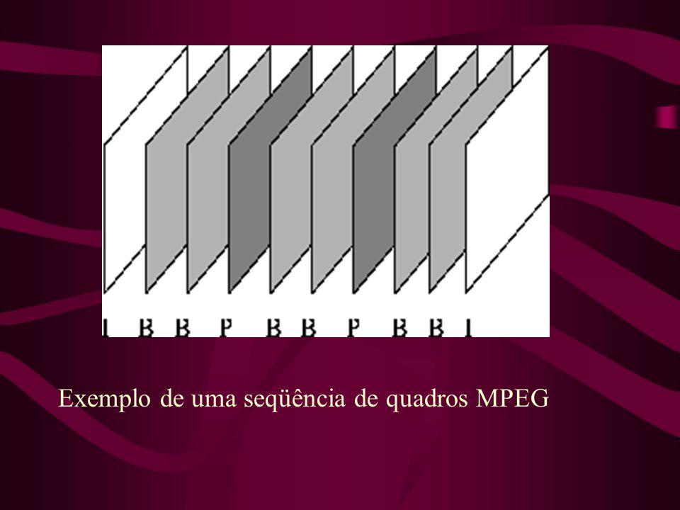 Exemplo de uma seqüência de quadros MPEG