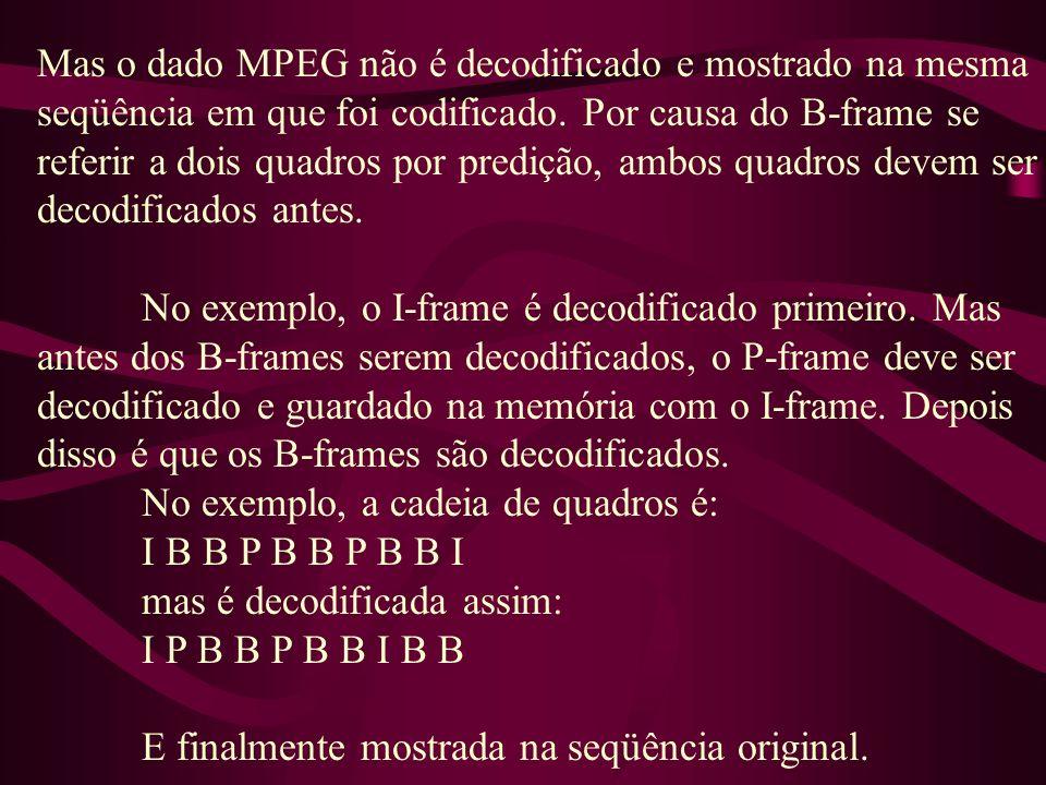 Mas o dado MPEG não é decodificado e mostrado na mesma