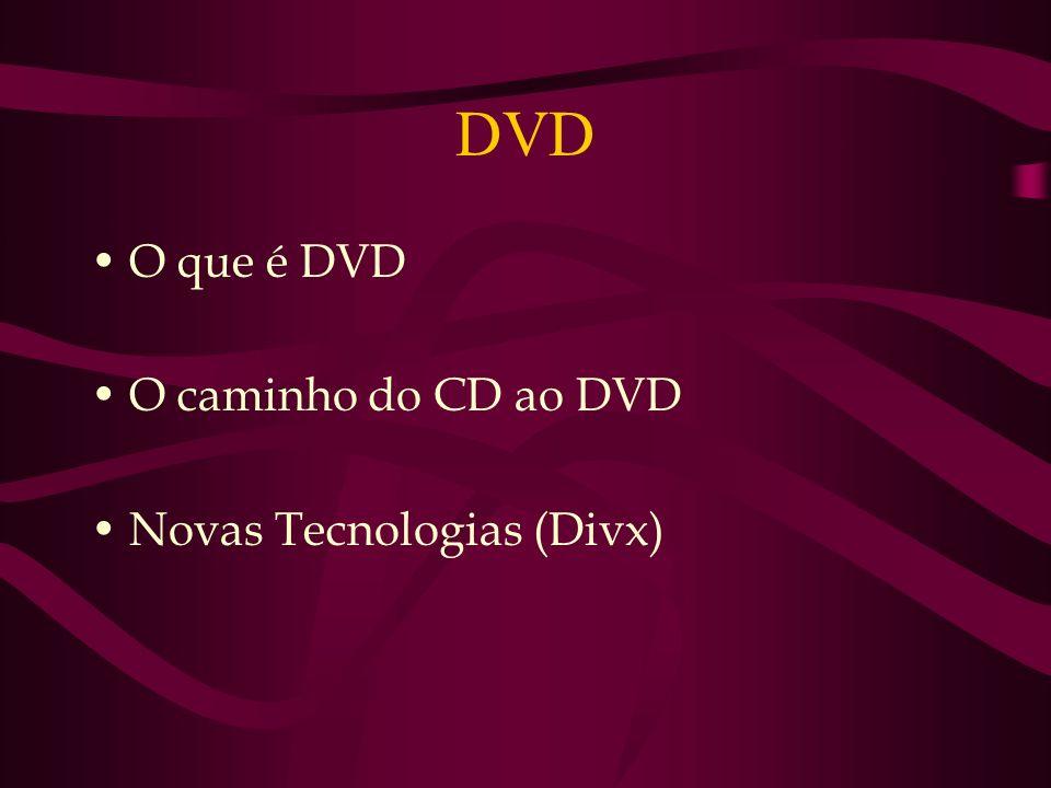 DVD O que é DVD O caminho do CD ao DVD Novas Tecnologias (Divx)