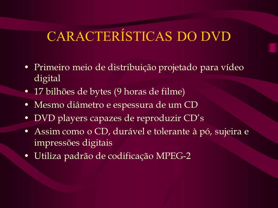 CARACTERÍSTICAS DO DVD