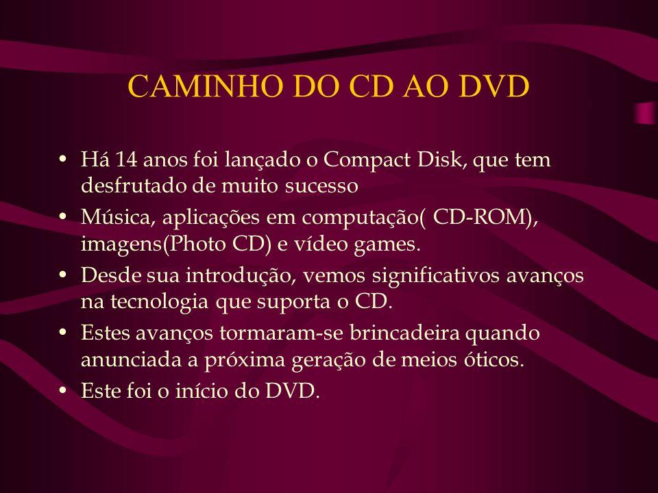 CAMINHO DO CD AO DVD Há 14 anos foi lançado o Compact Disk, que tem desfrutado de muito sucesso.