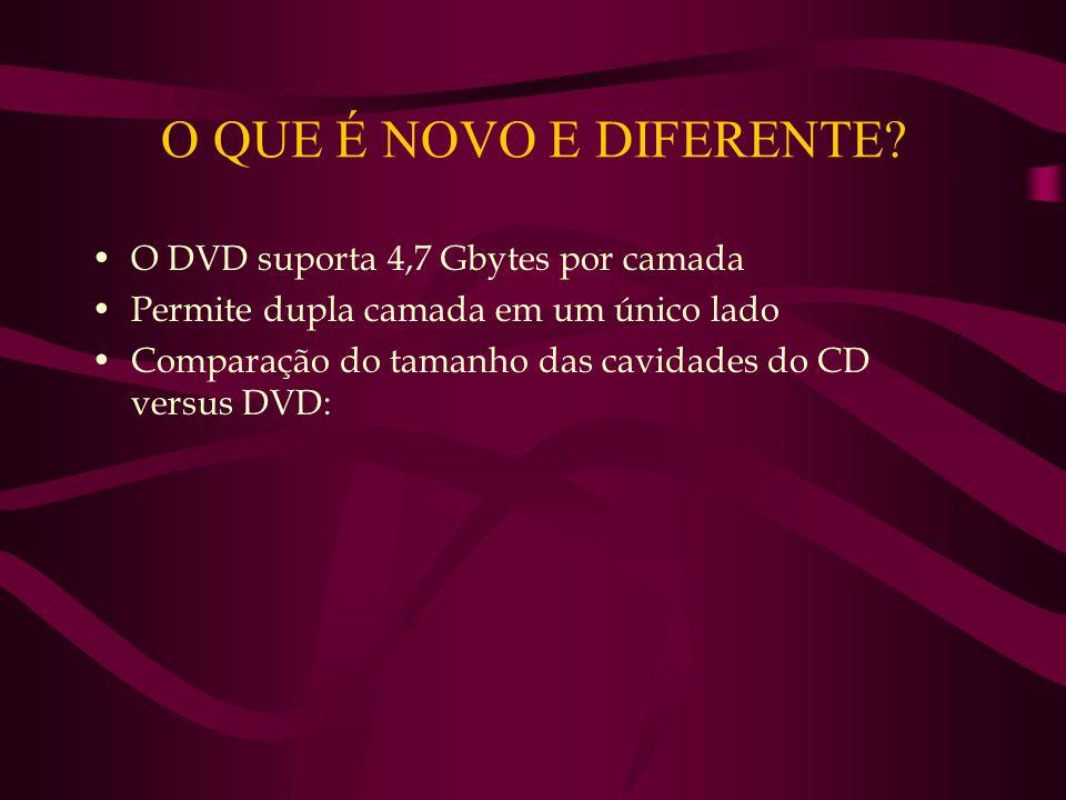 O QUE É NOVO E DIFERENTE O DVD suporta 4,7 Gbytes por camada