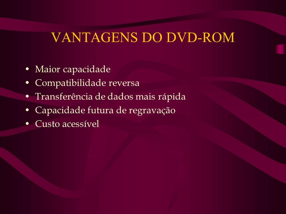 VANTAGENS DO DVD-ROM Maior capacidade Compatibilidade reversa