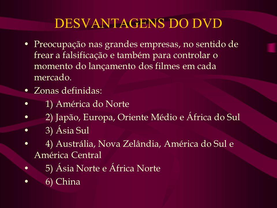 DESVANTAGENS DO DVD