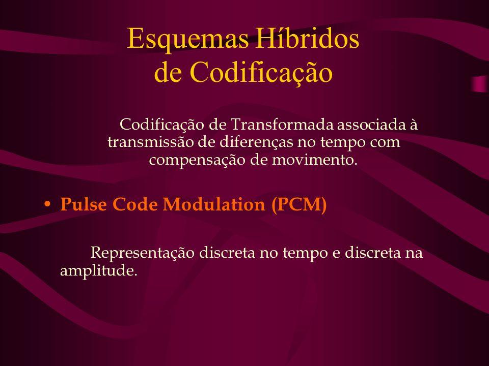 Esquemas Híbridos de Codificação