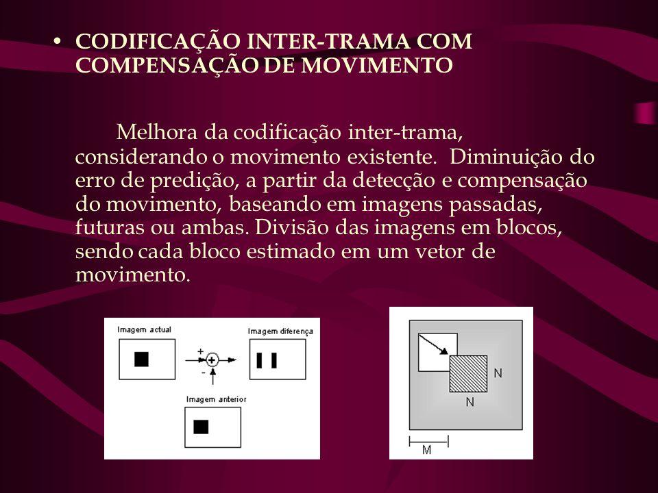 CODIFICAÇÃO INTER-TRAMA COM COMPENSAÇÃO DE MOVIMENTO