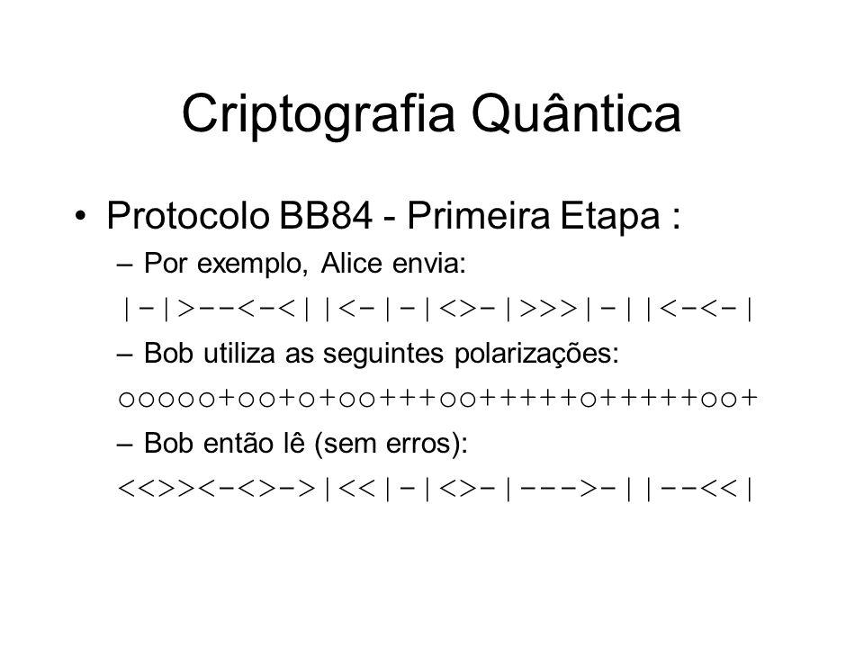Criptografia Quântica