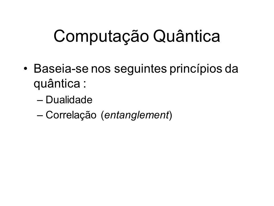 Computação Quântica Baseia-se nos seguintes princípios da quântica :