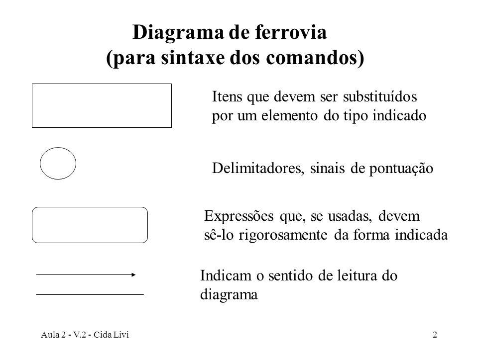 (para sintaxe dos comandos)
