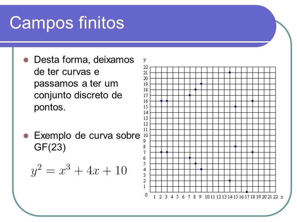 Campos finitos Desta forma, deixamos de ter curvas e passamos a ter um conjunto discreto de pontos.