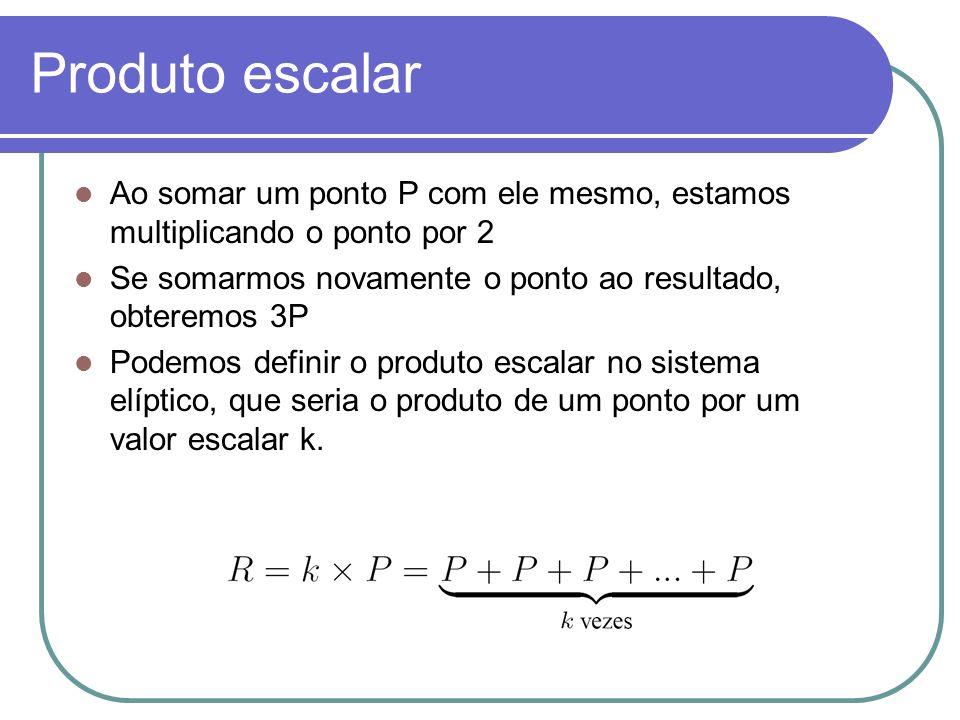 Produto escalar Ao somar um ponto P com ele mesmo, estamos multiplicando o ponto por 2. Se somarmos novamente o ponto ao resultado, obteremos 3P.