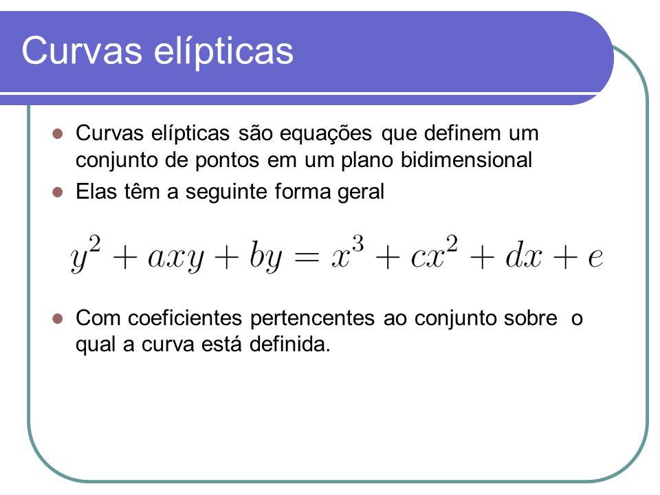 Curvas elípticas Curvas elípticas são equações que definem um conjunto de pontos em um plano bidimensional.
