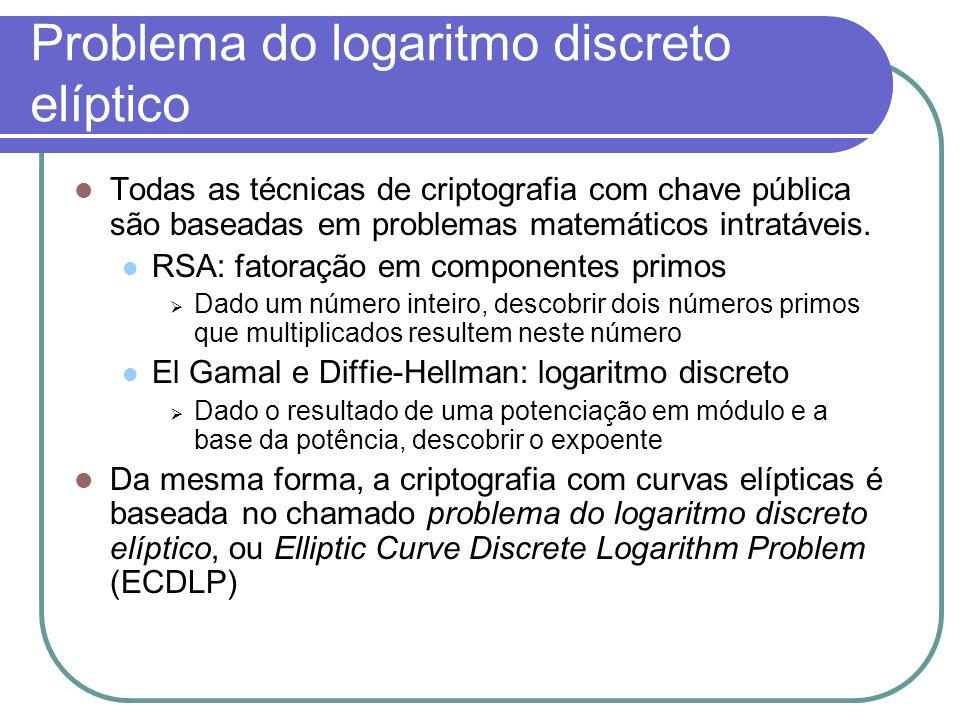 Problema do logaritmo discreto elíptico