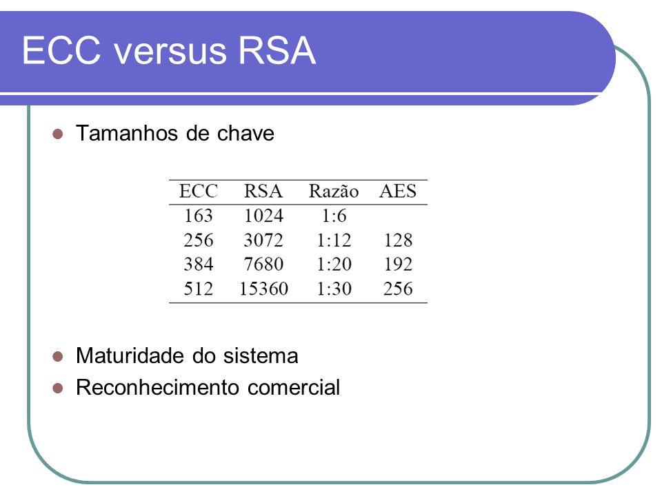 ECC versus RSA Tamanhos de chave Maturidade do sistema