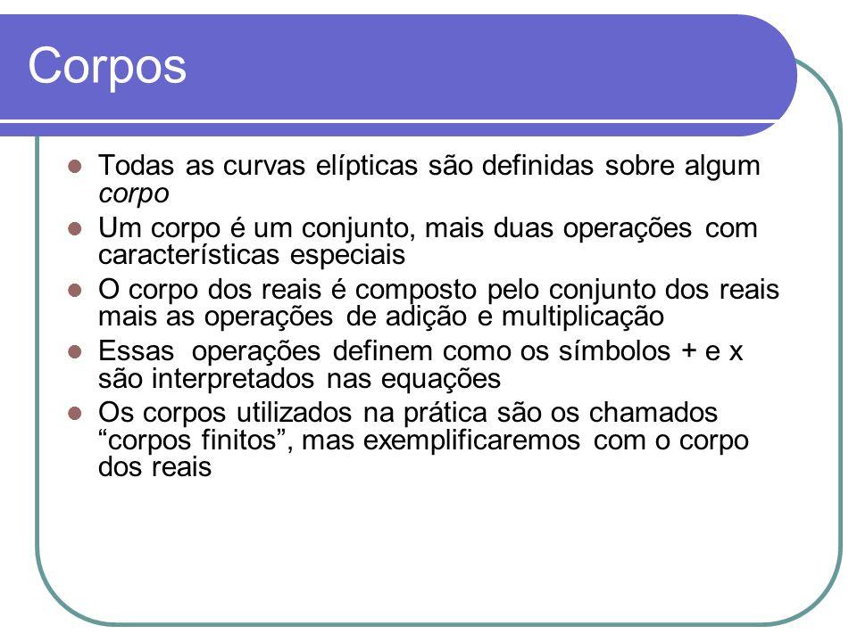 Corpos Todas as curvas elípticas são definidas sobre algum corpo
