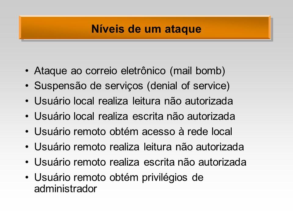 Níveis de um ataque Ataque ao correio eletrônico (mail bomb)