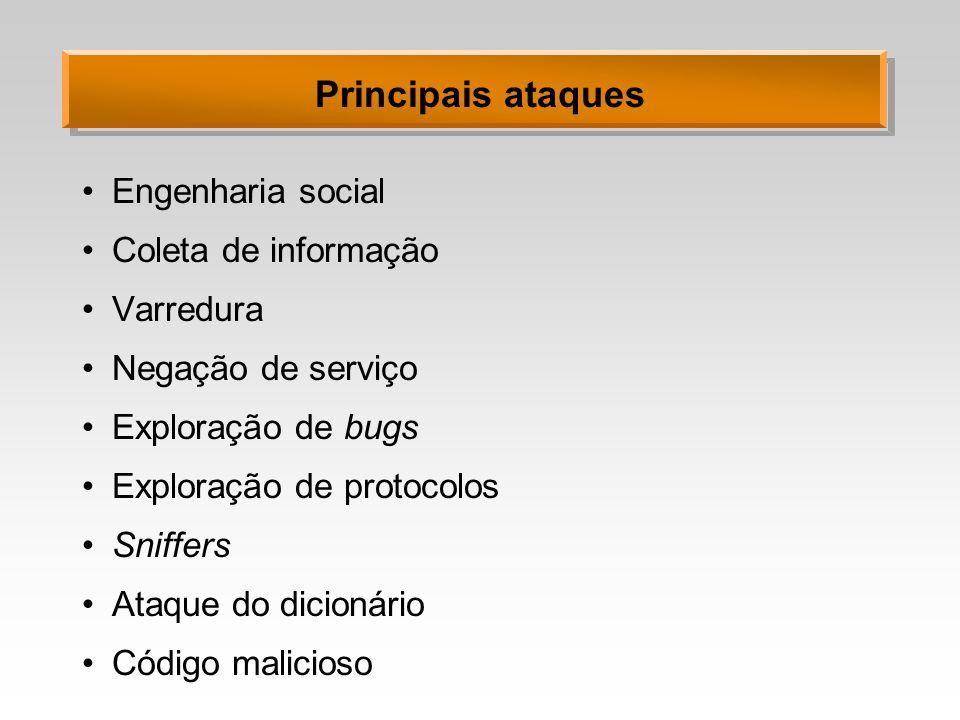 Principais ataques Engenharia social Coleta de informação Varredura