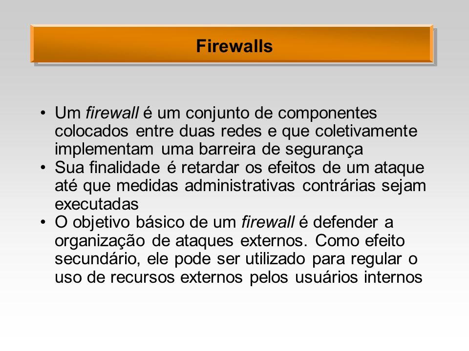 Firewalls Um firewall é um conjunto de componentes colocados entre duas redes e que coletivamente implementam uma barreira de segurança.