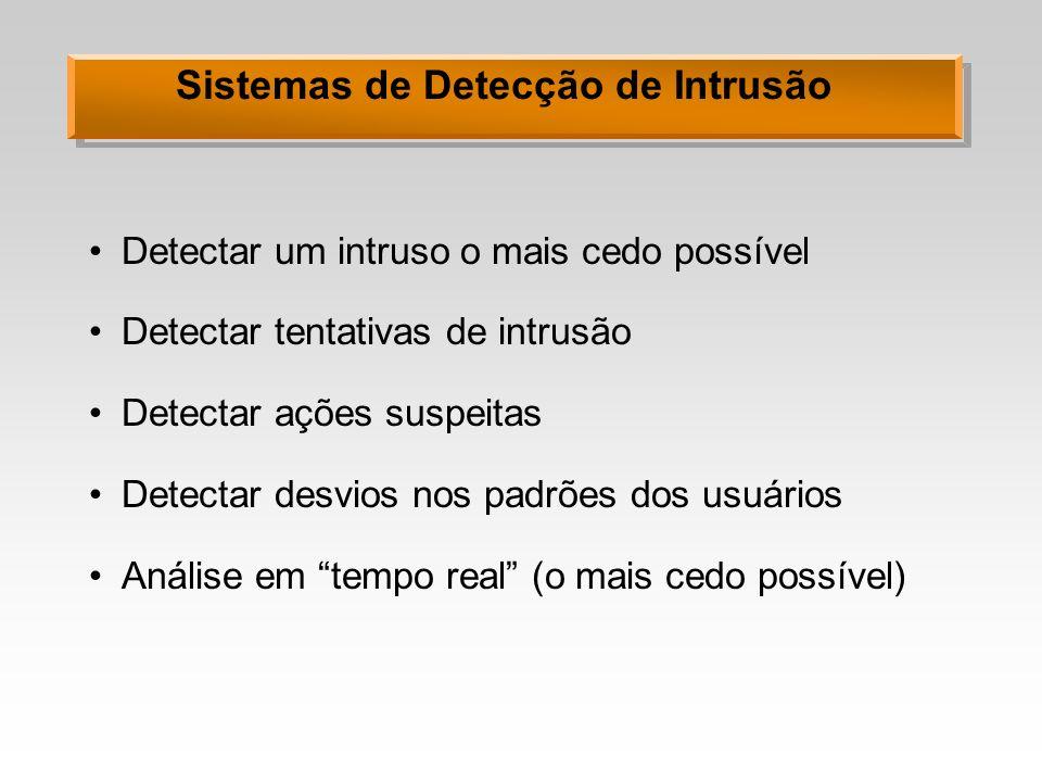 Sistemas de Detecção de Intrusão