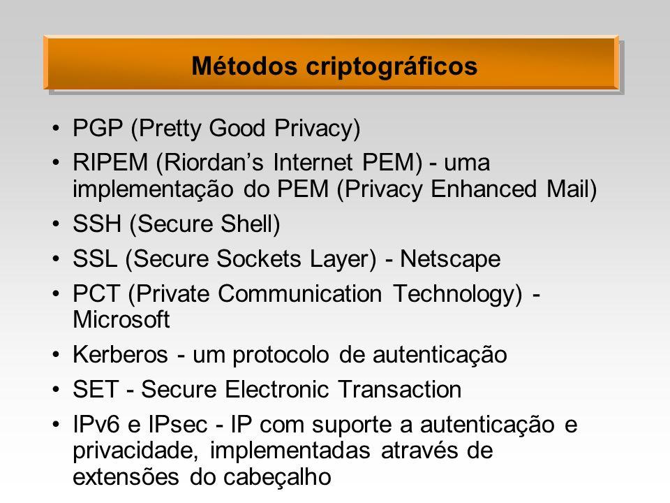 Métodos criptográficos