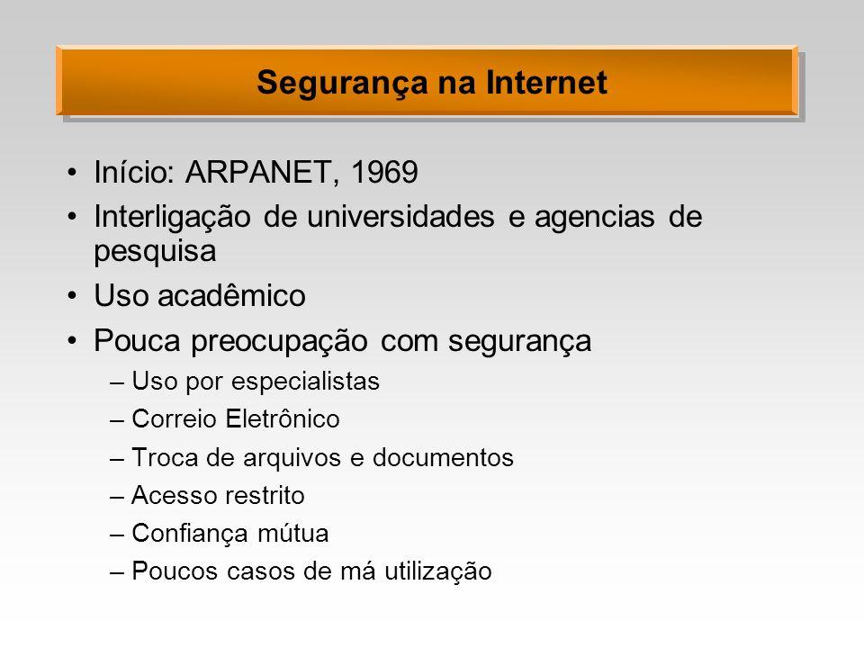 Segurança na Internet Início: ARPANET, 1969