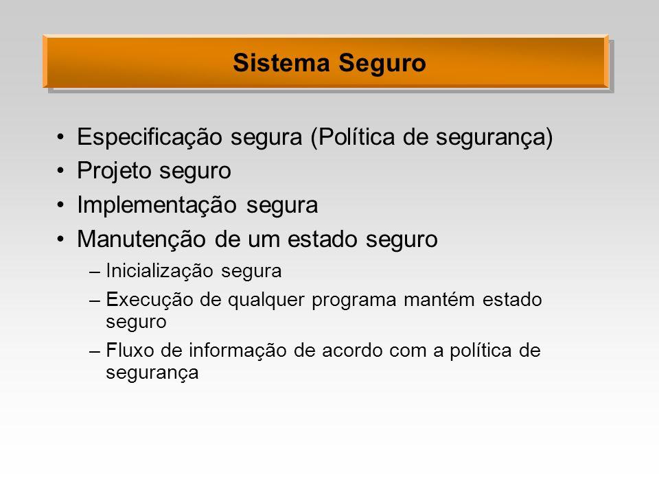 Sistema Seguro Especificação segura (Política de segurança)