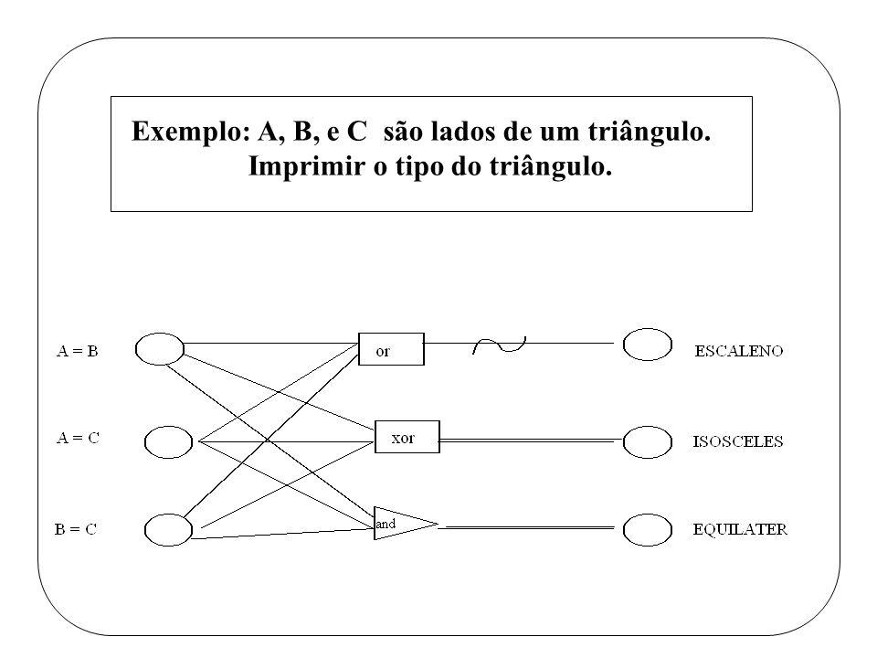 Eemplo: A, B, e C são lados de um triângulo.