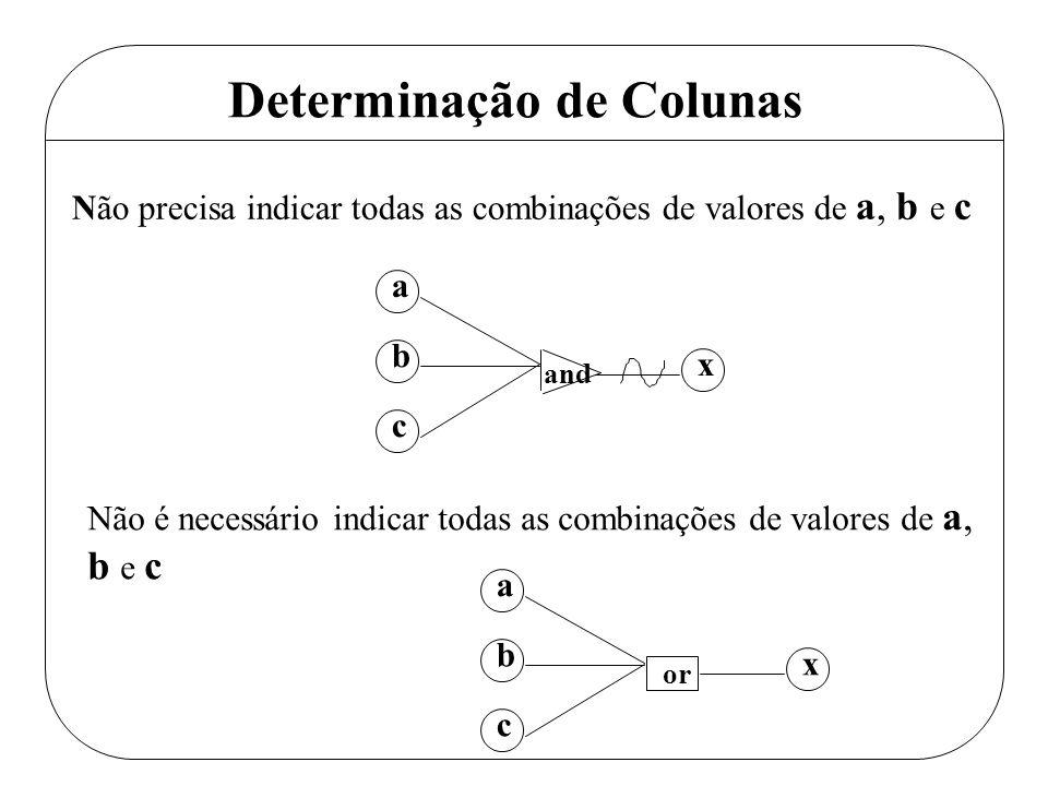 Determinação de Colunas