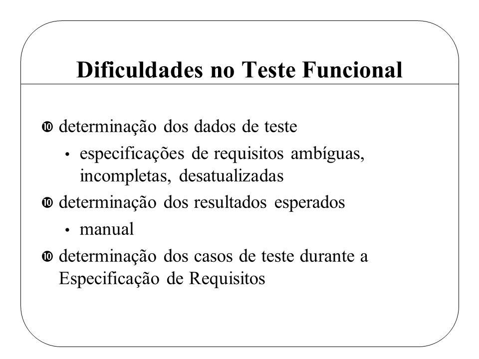 Dificuldades no Teste Funcional