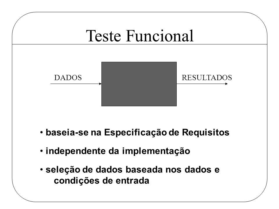 Teste Funcional baseia-se na Especificação de Requisitos