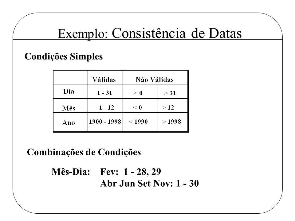 Exemplo: Consistência de Datas