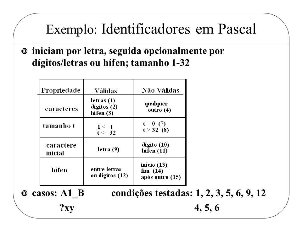 Exemplo: Identificadores em Pascal