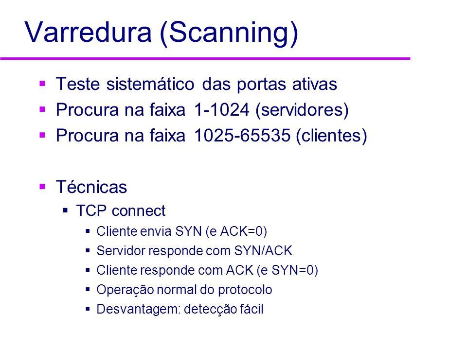 Varredura (Scanning) Teste sistemático das portas ativas