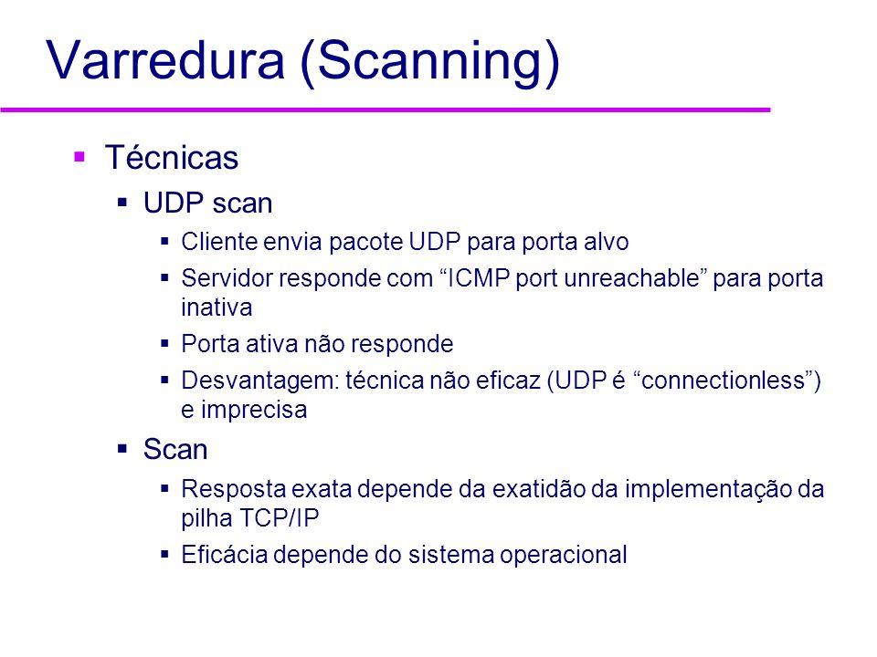 Varredura (Scanning) Técnicas UDP scan Scan