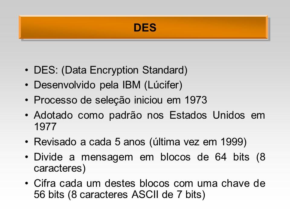 DES DES: (Data Encryption Standard) Desenvolvido pela IBM (Lúcifer)