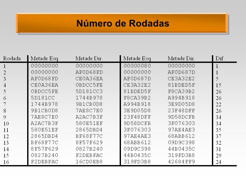 Número de Rodadas