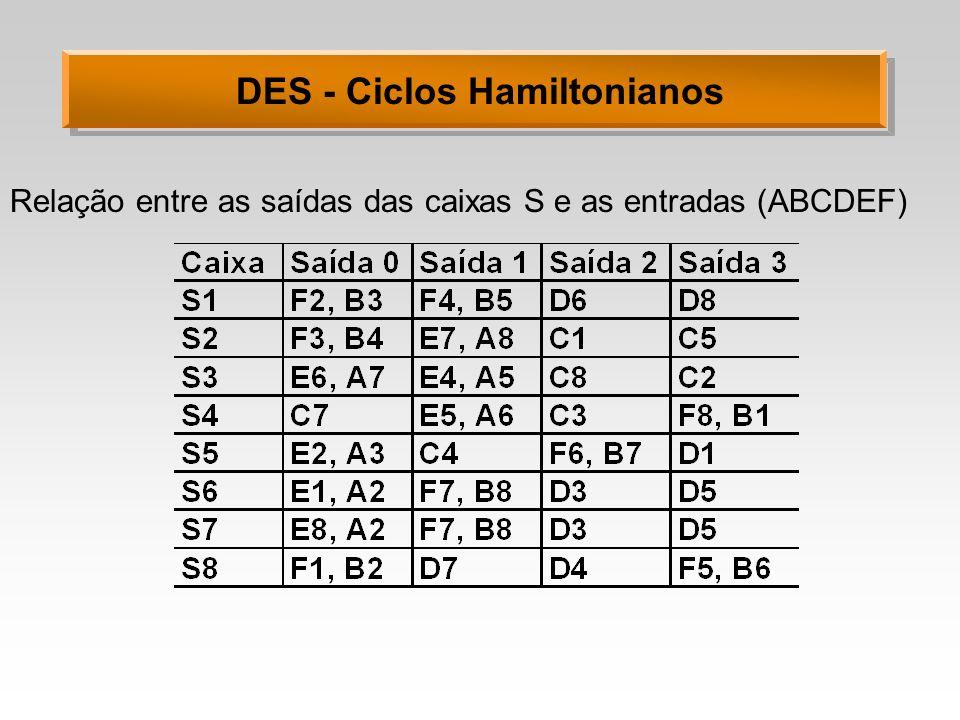 DES - Ciclos Hamiltonianos