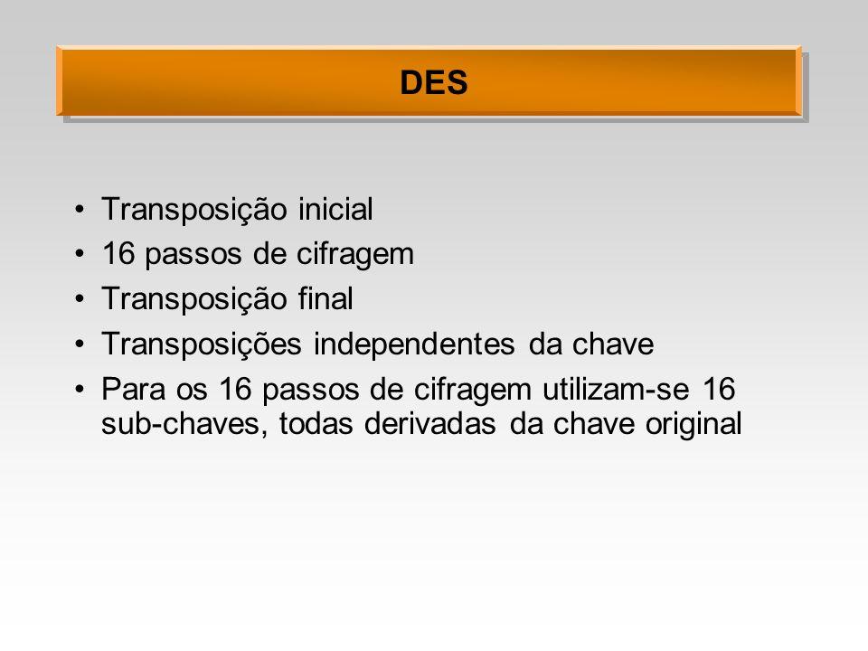 DES Transposição inicial 16 passos de cifragem Transposição final