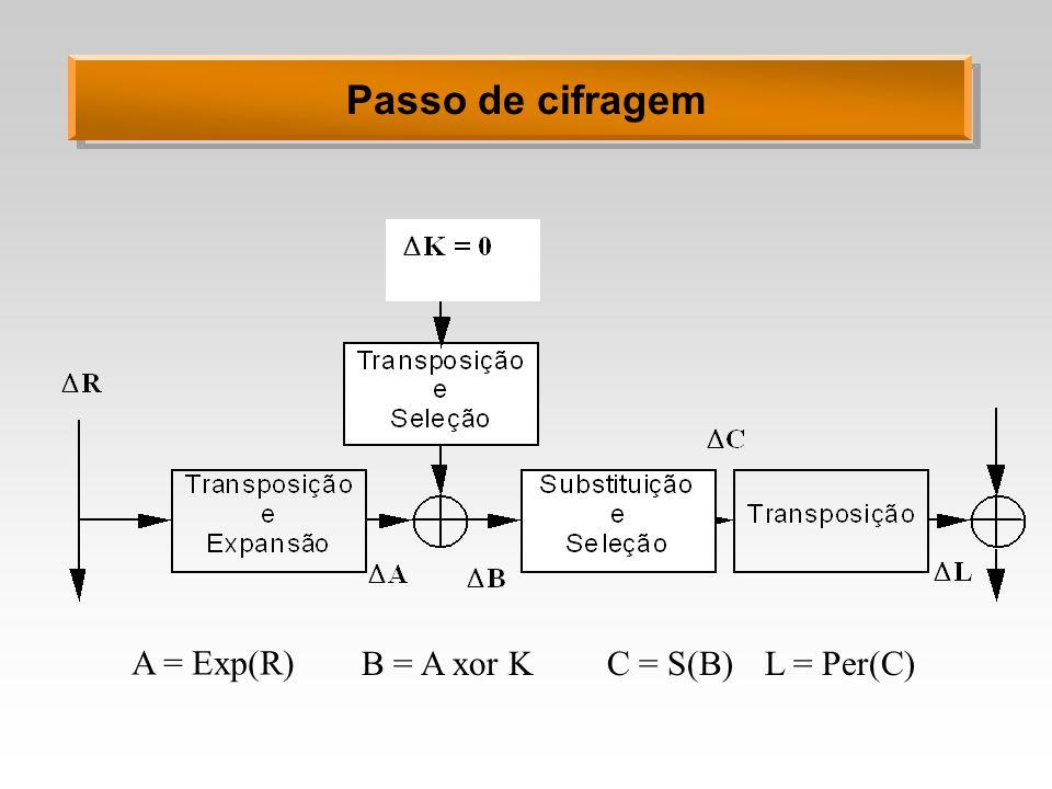 Passo de cifragem A = Exp(R) B = A xor K C = S(B) L = Per(C)