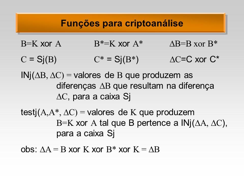 Funções para criptoanálise