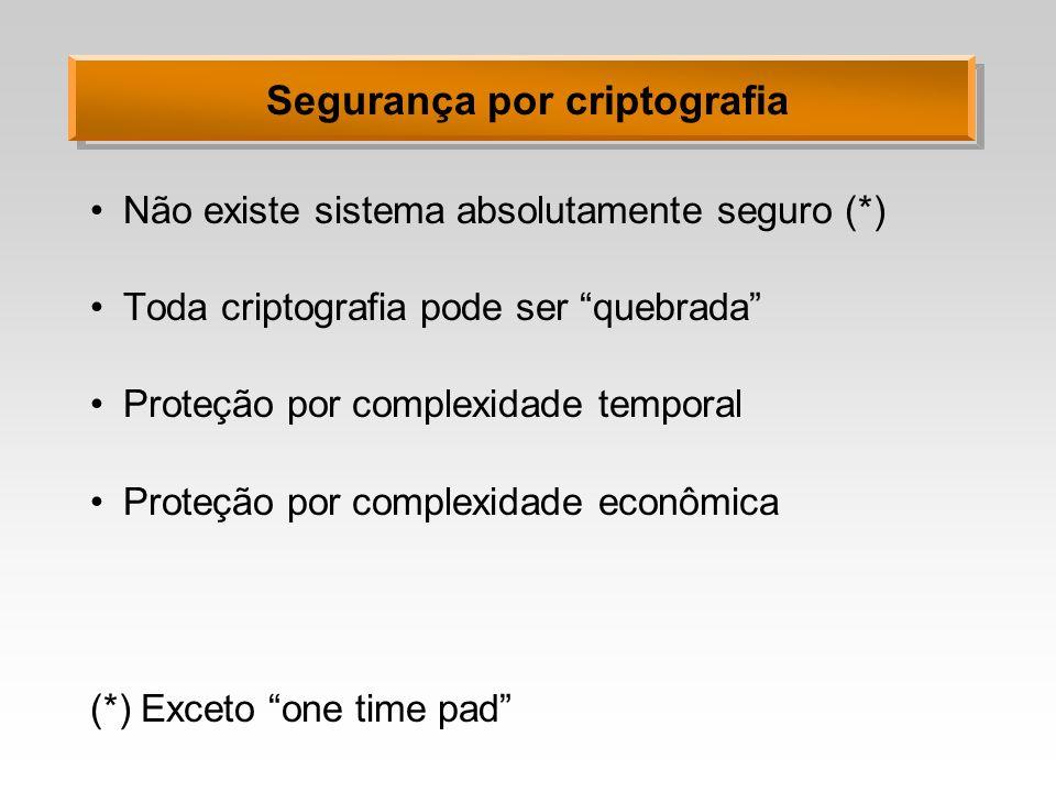 Segurança por criptografia