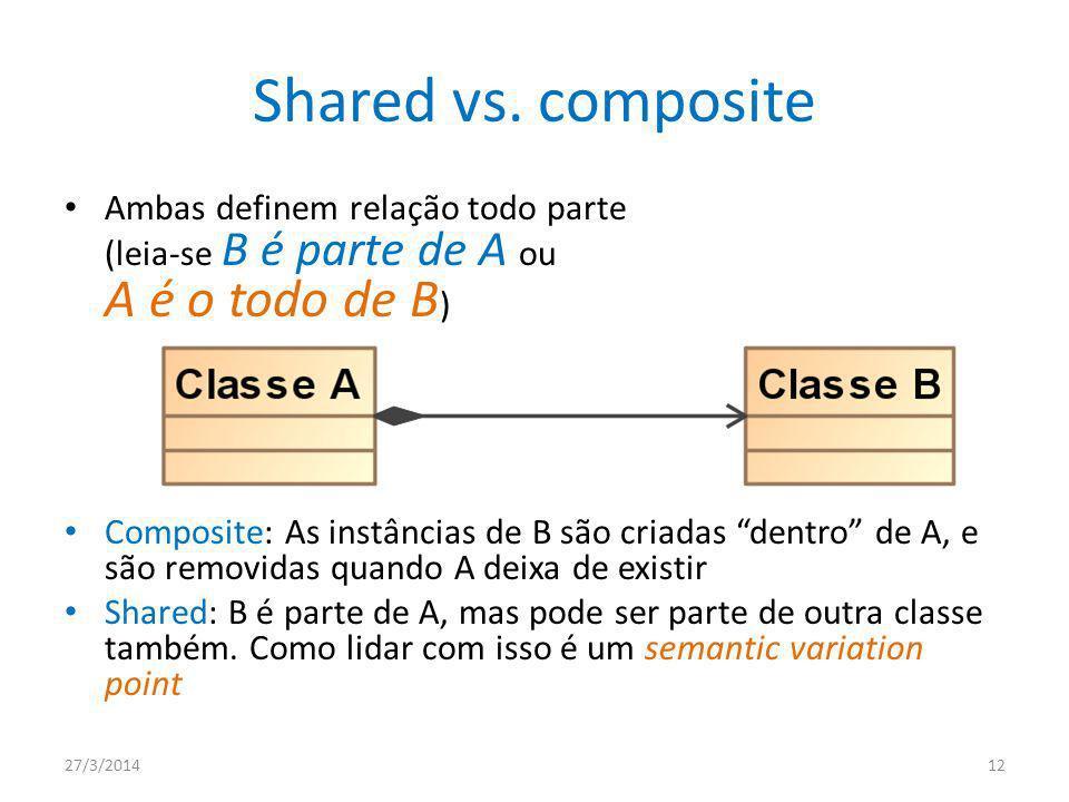 Shared vs. composite Ambas definem relação todo parte (leia-se B é parte de A ou A é o todo de B)