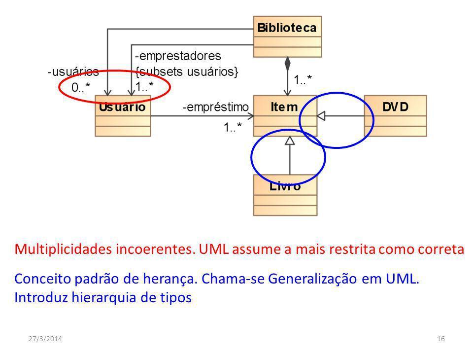 Multiplicidades incoerentes. UML assume a mais restrita como correta