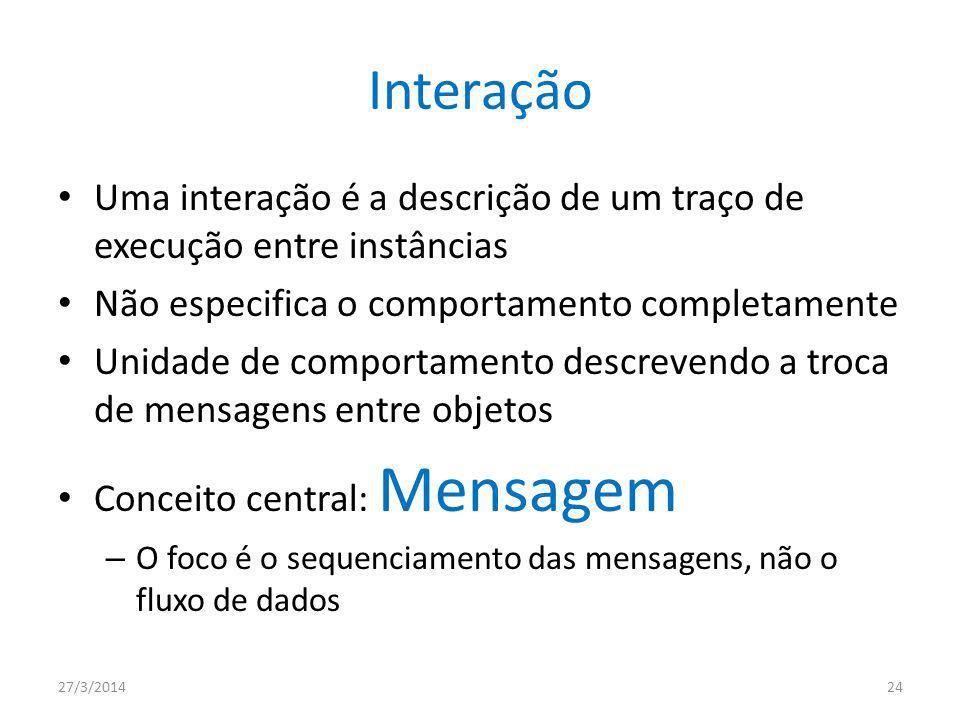 Interação Uma interação é a descrição de um traço de execução entre instâncias. Não especifica o comportamento completamente.