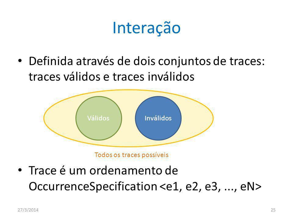 Interação Definida através de dois conjuntos de traces: traces válidos e traces inválidos.
