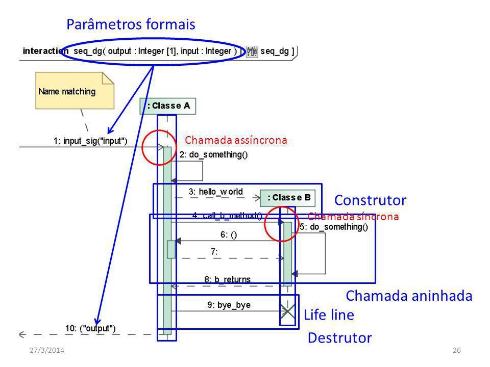 Parâmetros formais Construtor Chamada aninhada Life line Destrutor