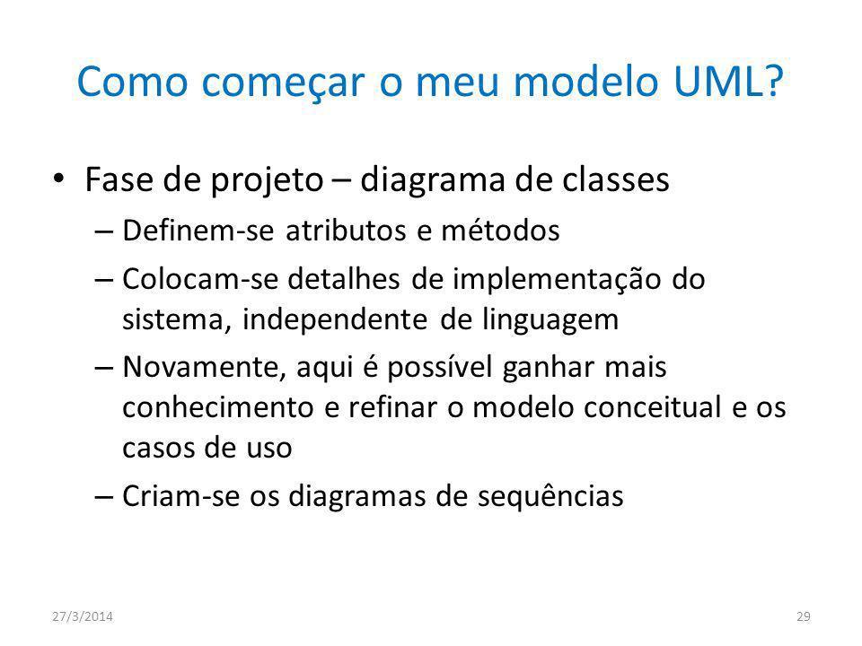 Como começar o meu modelo UML